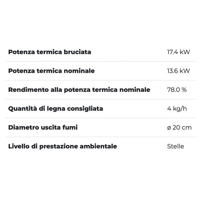 Palazzetti Camino a legna 66 tondo